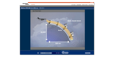 Rockwell Collins - WXR-2100 Online Course