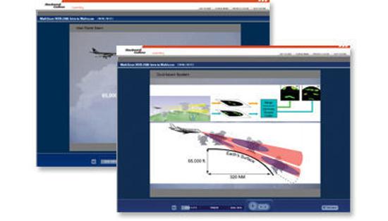 WXR-2100 Multiscan Radar Fully Automatic Radar