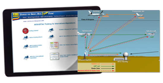 ADS-B Pilot Certification for International Operations