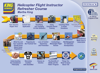 Helicopter Flight Instructor Refresher Course Main Menu
